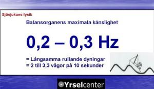 sjosjukans_fysik_Yrselcenter
