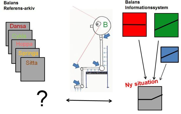 Informationskonflikt2._Yrselcenter