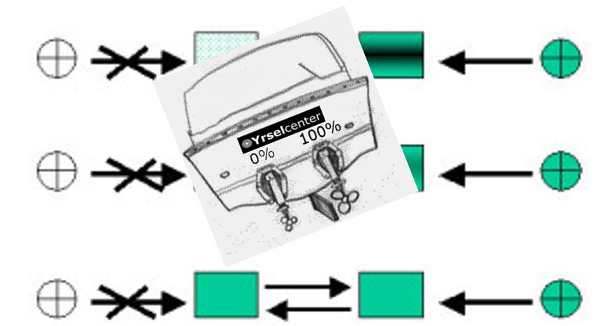 Kompensatonsträning vid tillstånd med skeva balansimpulser