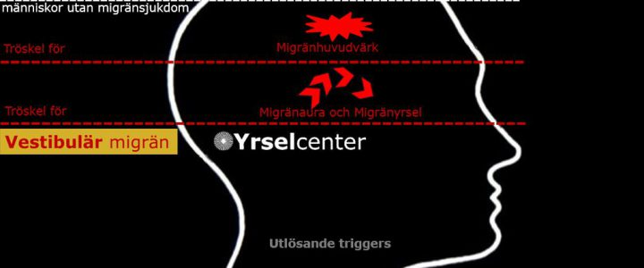 Migrän olika trösklar
