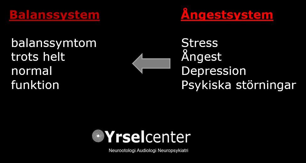Stess, ångest, ångest och depression kan ger yrsel_Yrselcenter