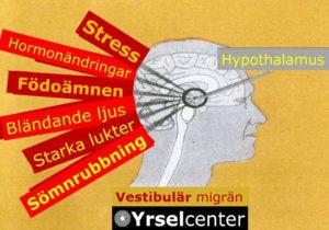Yrsel migränreleterad utlösande triggers