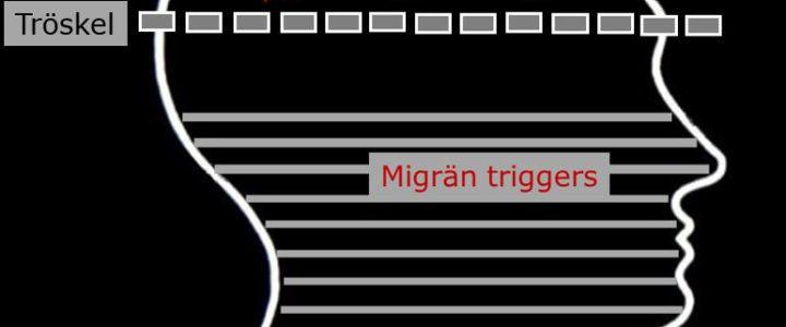 Migränrelaterad yrsel