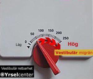 Vestibulär överretbarhet vid Vestibulär migrän