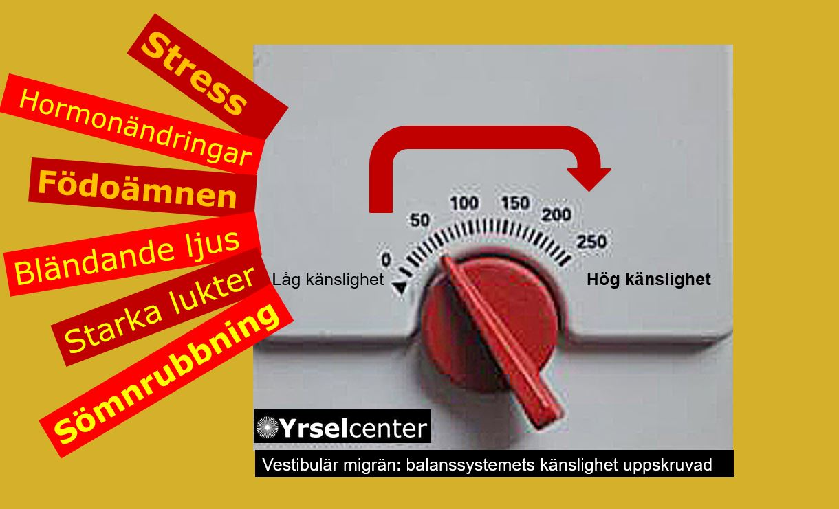 Vestibular migraine Yrselcenter Stockholm